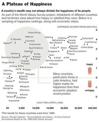 Happiness_chart_nyt_cropped_1